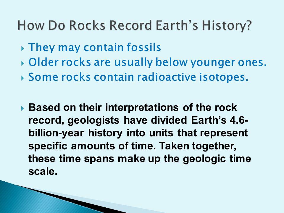 How Do Rocks Record Earth's History