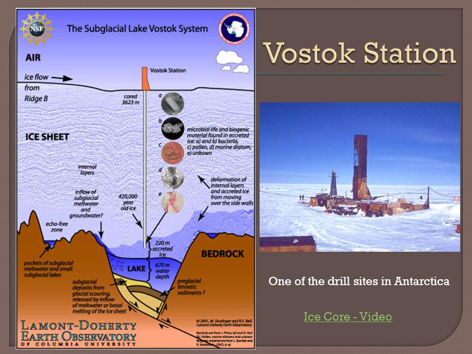 Vostok Station One of the drill sites in Antarctica Ice Core - Video