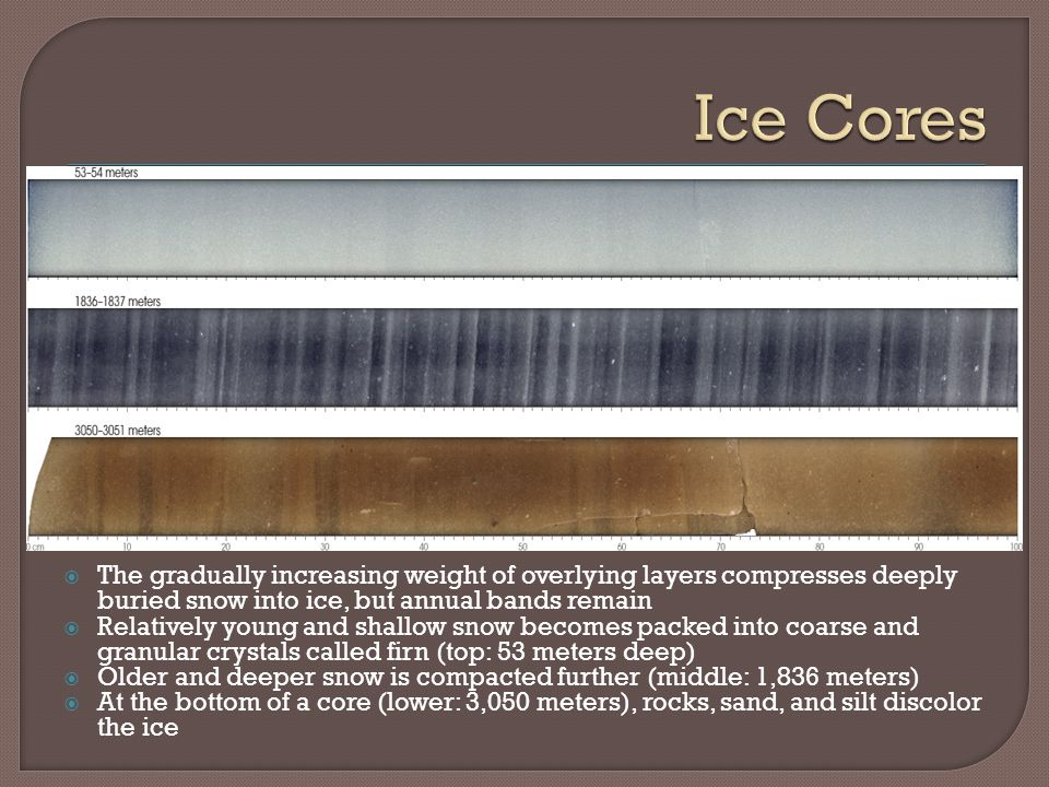 Ice Cores The gradually increasing weight of overlying layers compresses deeply buried snow into ice, but annual bands remain.