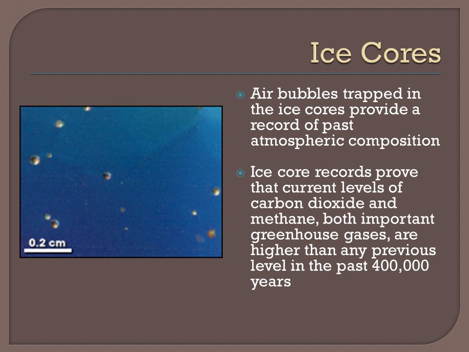 Ice Cores Air bubbles trapped in the ice cores provide a record of past atmospheric composition.