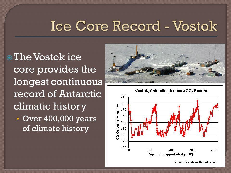 Ice Core Record - Vostok