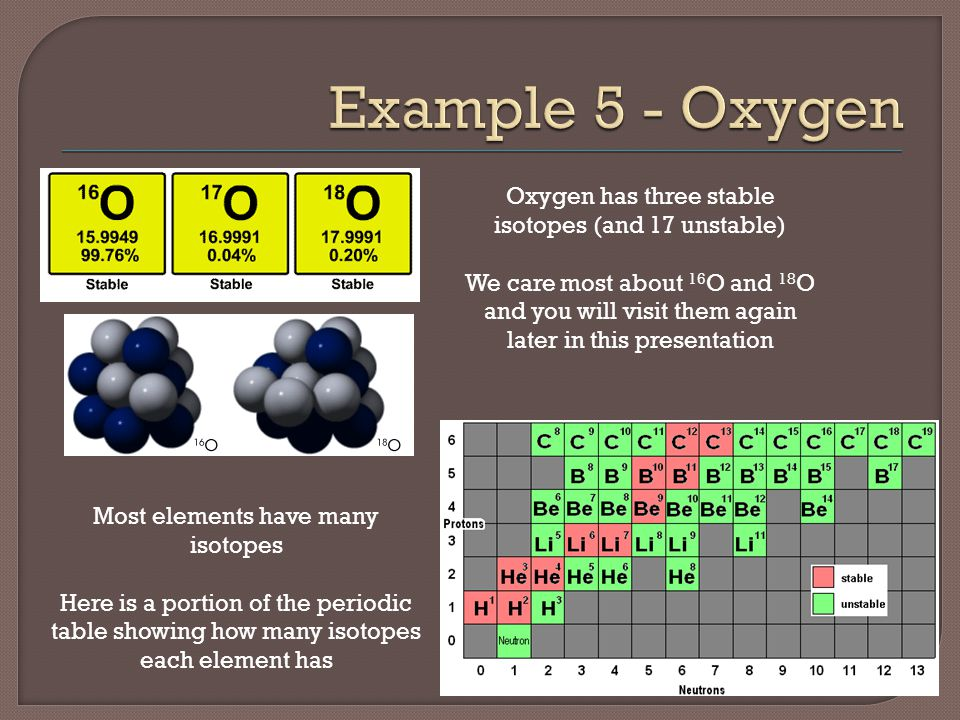Example 5 - Oxygen Oxygen has three stable isotopes (and 17 unstable)