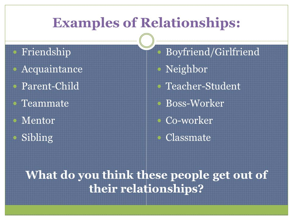 Examples of Relationships: