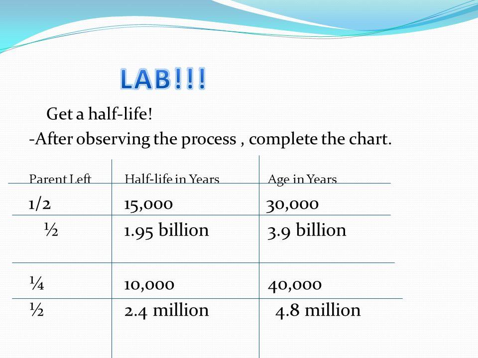 LAB!!! 1/2 15,000 30,000 ¼ 10,000 40,000 ½ 2.4 million 4.8 million