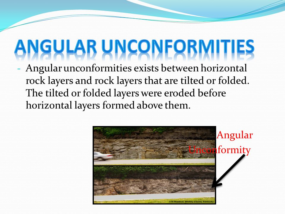 Angular Unconformities