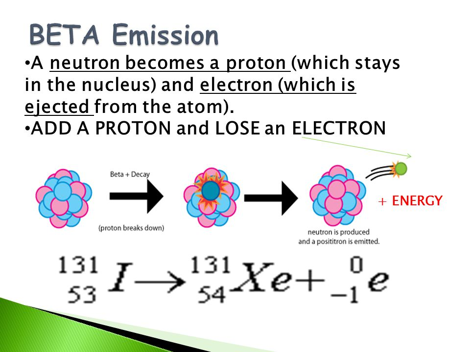 BETA Emission A neutron becomes a proton (which stays in the nucleus) and electron (which is ejected from the atom).