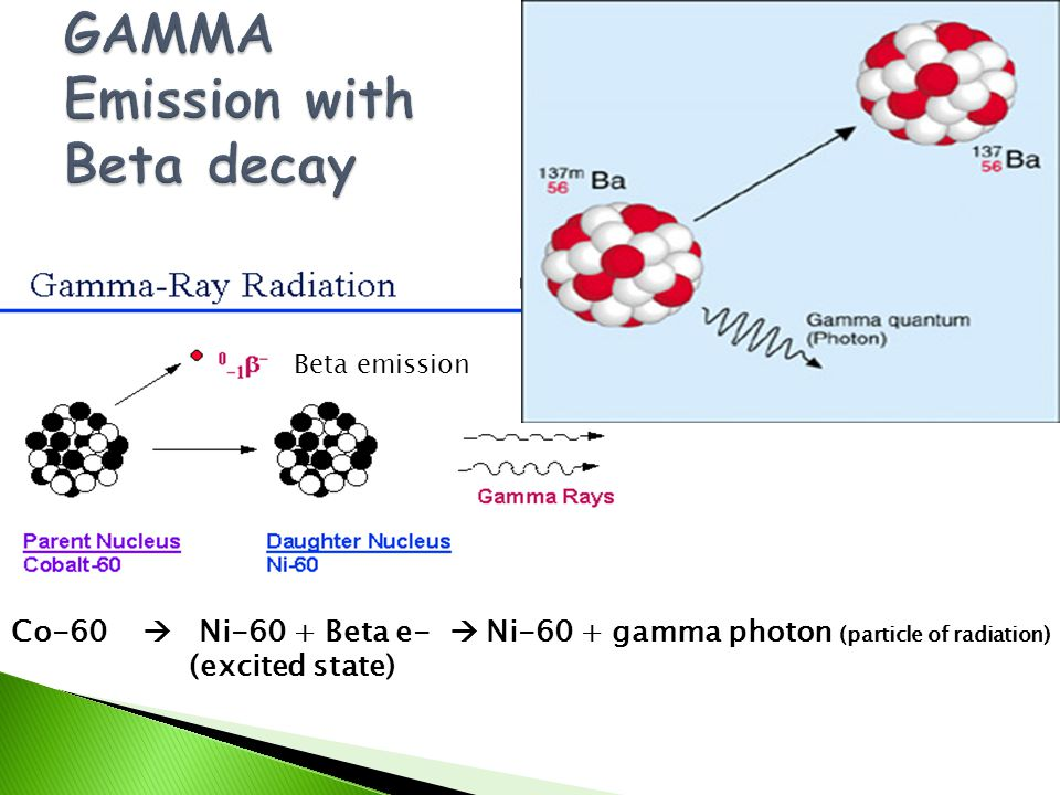 GAMMA Emission with Beta decay