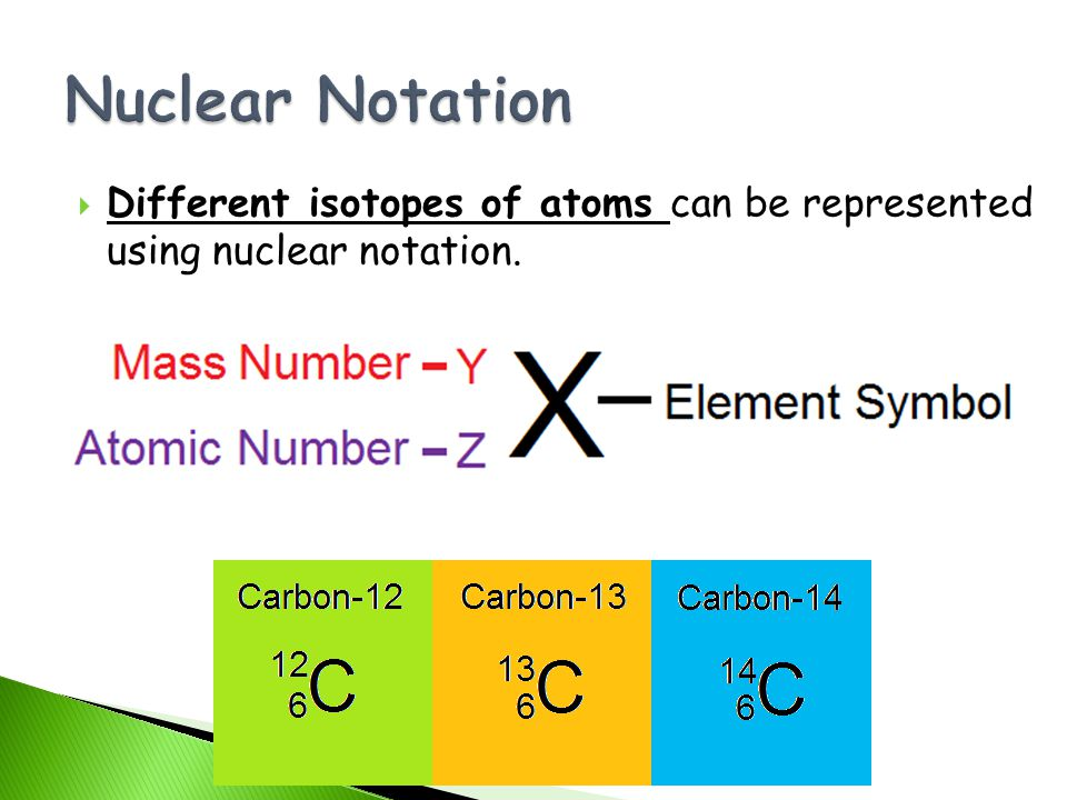 Nuclear Notation Different isotopes of atoms can be represented using nuclear notation.