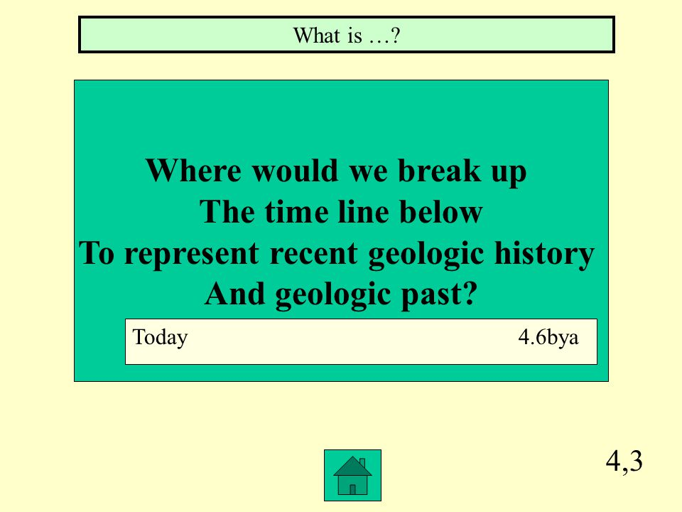 To represent recent geologic history