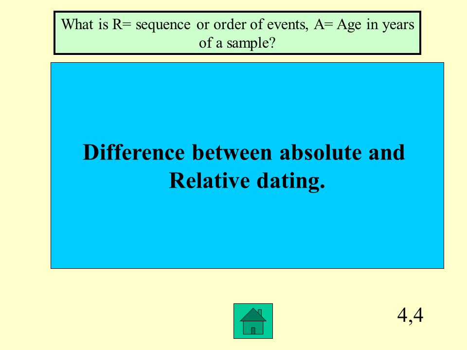explain the difference between relative and absolute dating