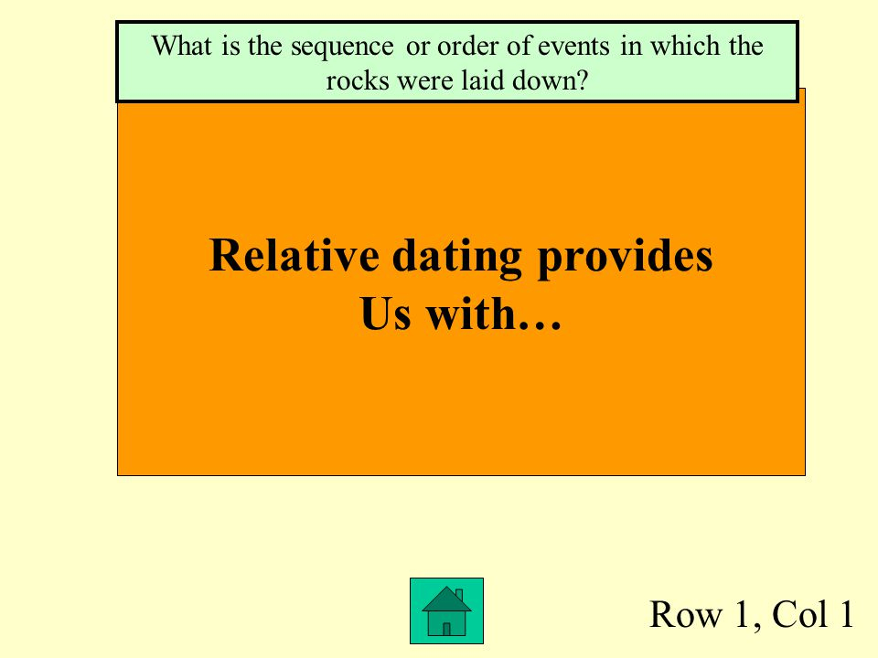 Relative dating provides