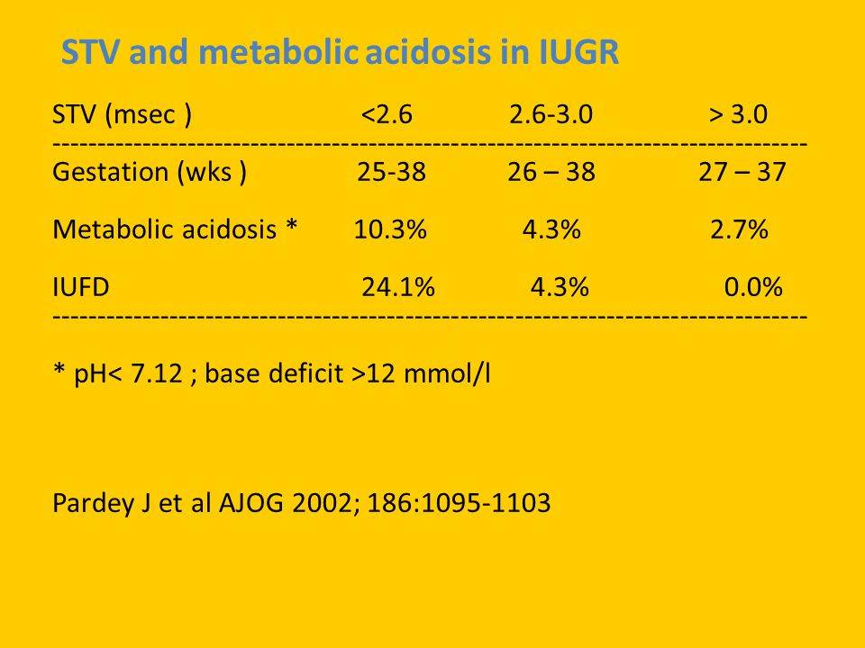 STV and metabolic acidosis in IUGR STV (msec ) <2. 6 2. 6-3