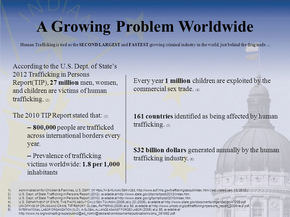 A Growing Problem Worldwide
