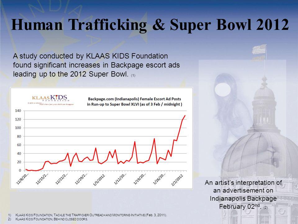 Human Trafficking & Super Bowl 2012