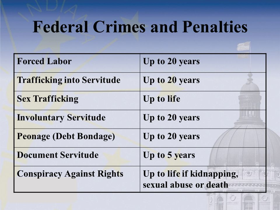 Federal Crimes and Penalties