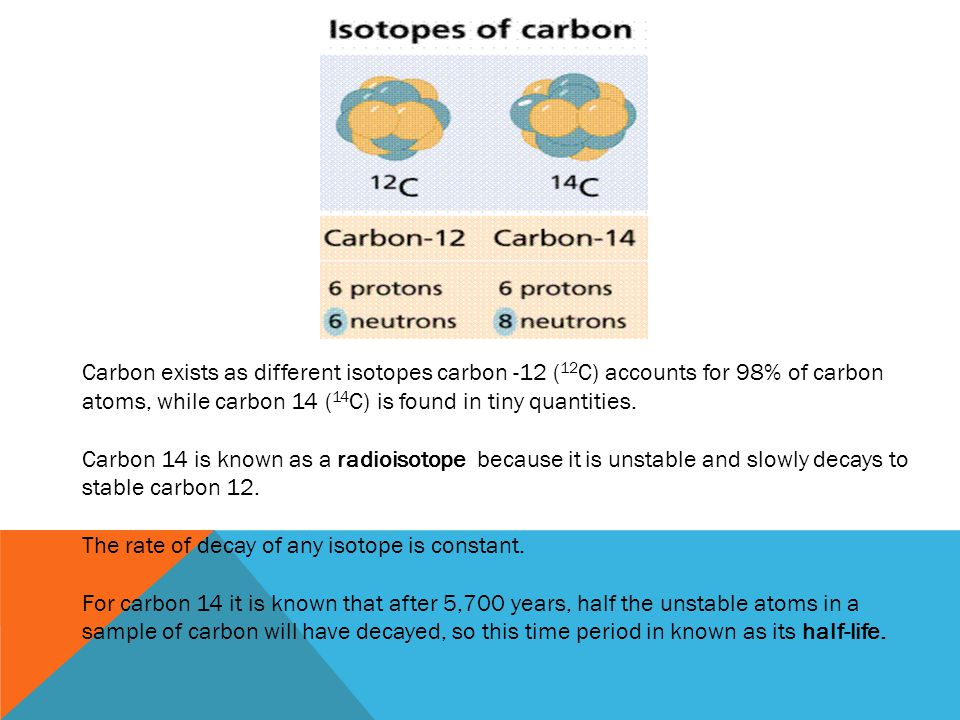 Carbon exists as different isotopes carbon -12 (12C) accounts for 98% of carbon atoms, while carbon 14 (14C) is found in tiny quantities.