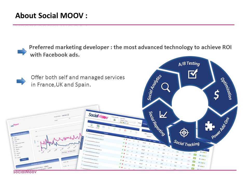 About Social MOOV : Preferred marketing developer : the most advanced technology to achieve ROI with Facebook ads.