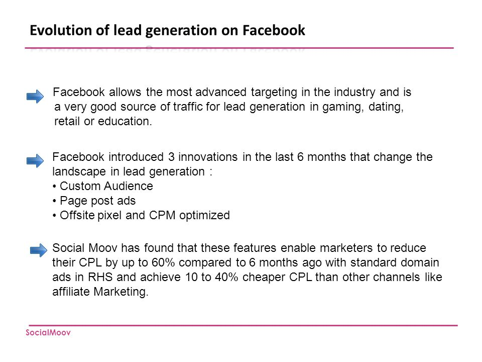 Evolution of lead generation on Facebook