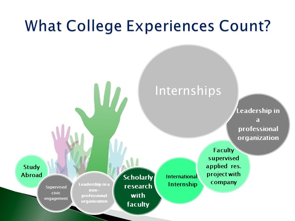 What College Experiences Count