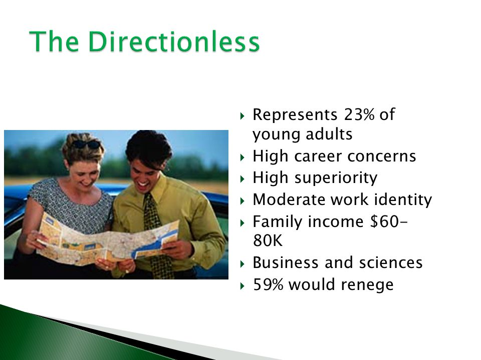The Directionless Represents 23% of young adults High career concerns