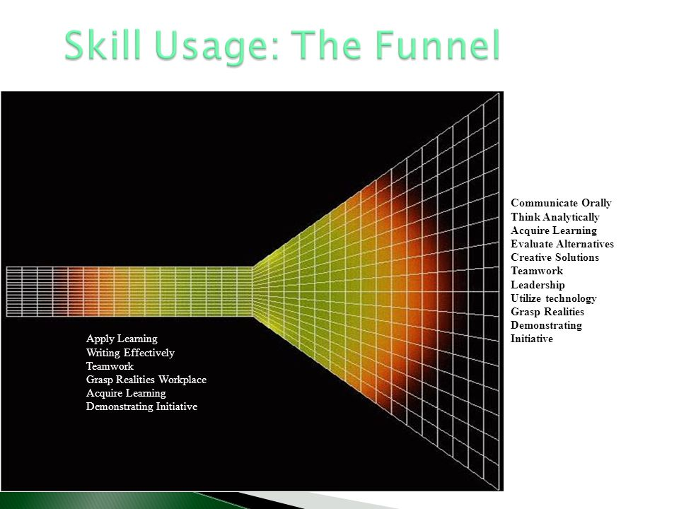 Skill Usage: The Funnel