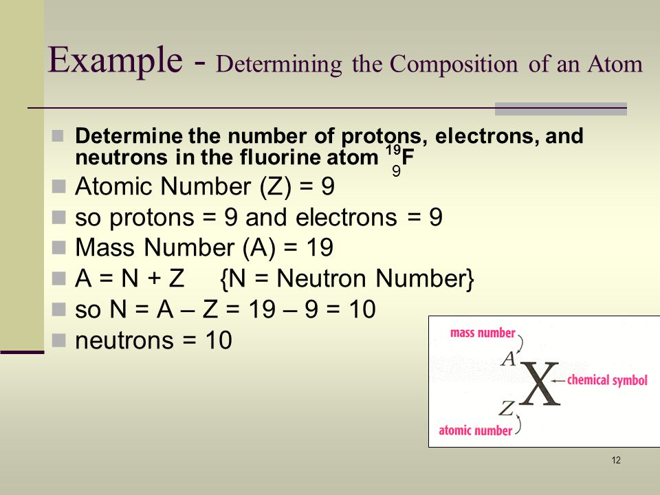 Example - Determining the Composition of an Atom
