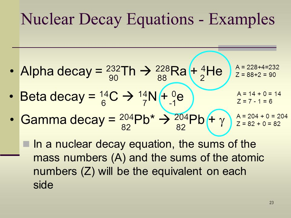 Nuclear Decay Equations - Examples