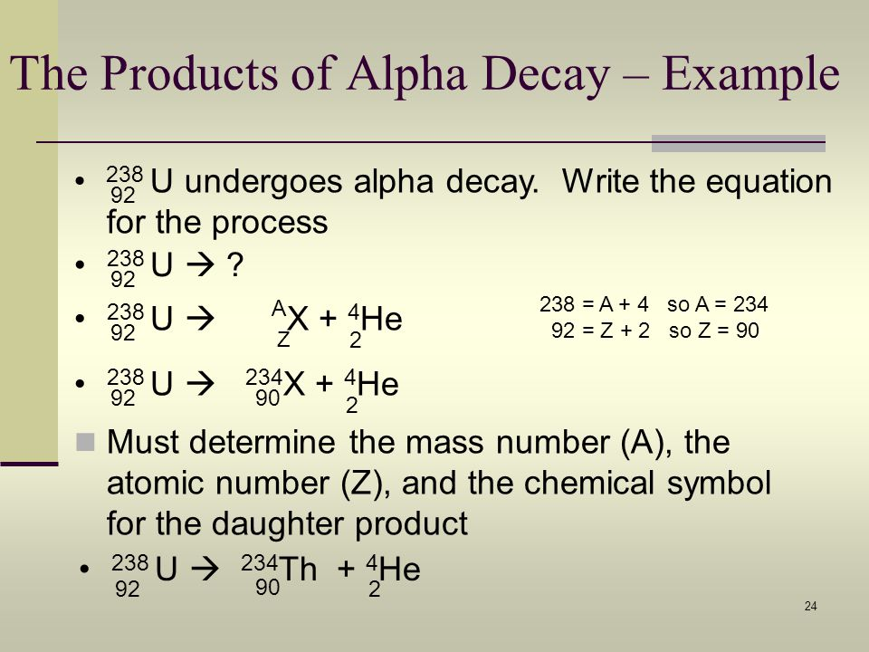 The Products of Alpha Decay – Example