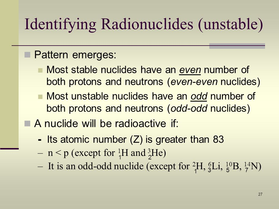 Identifying Radionuclides (unstable)