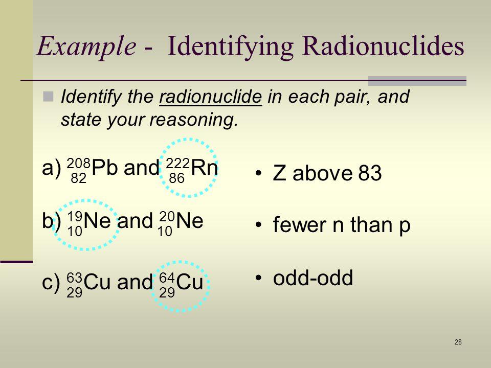 Example - Identifying Radionuclides