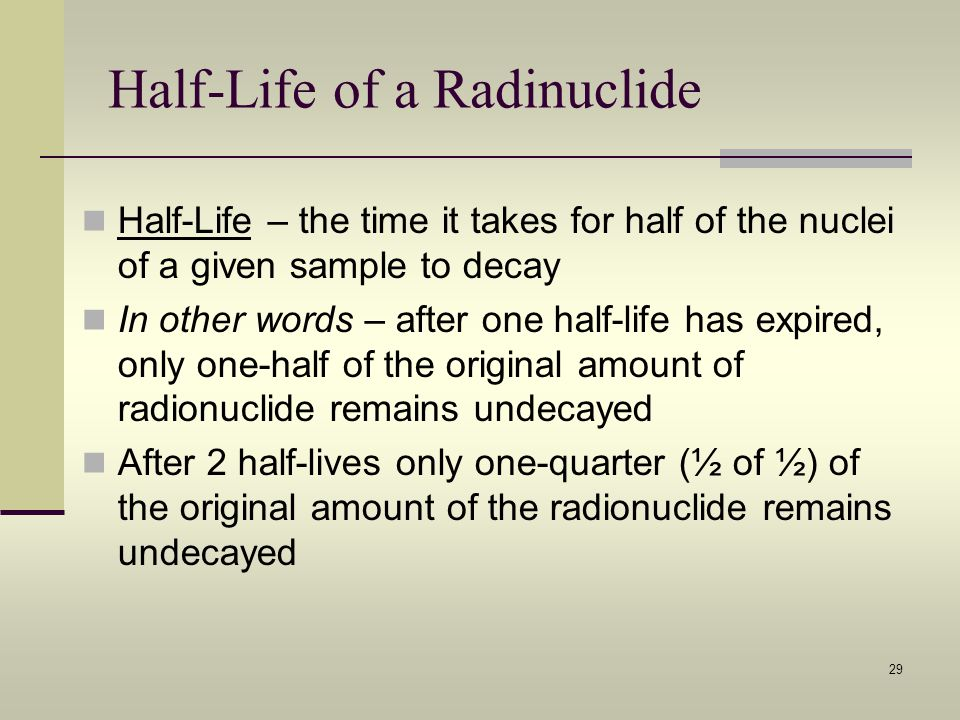 Half-Life of a Radinuclide
