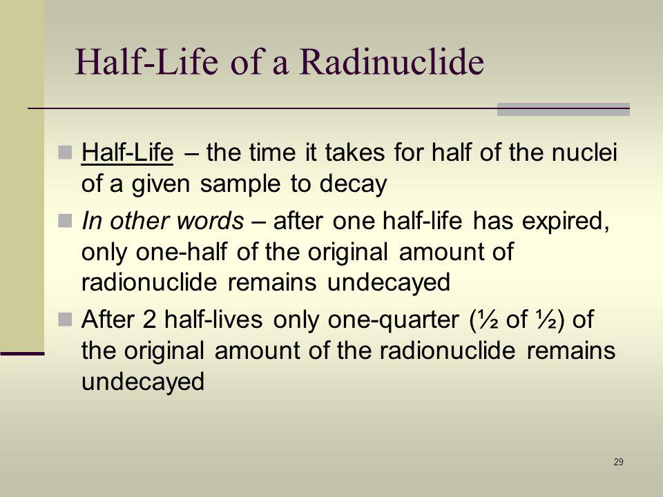 Half-Life of a Radinuclide