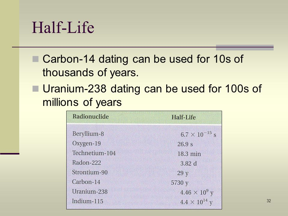 Half-Life Carbon-14 dating can be used for 10s of thousands of years.