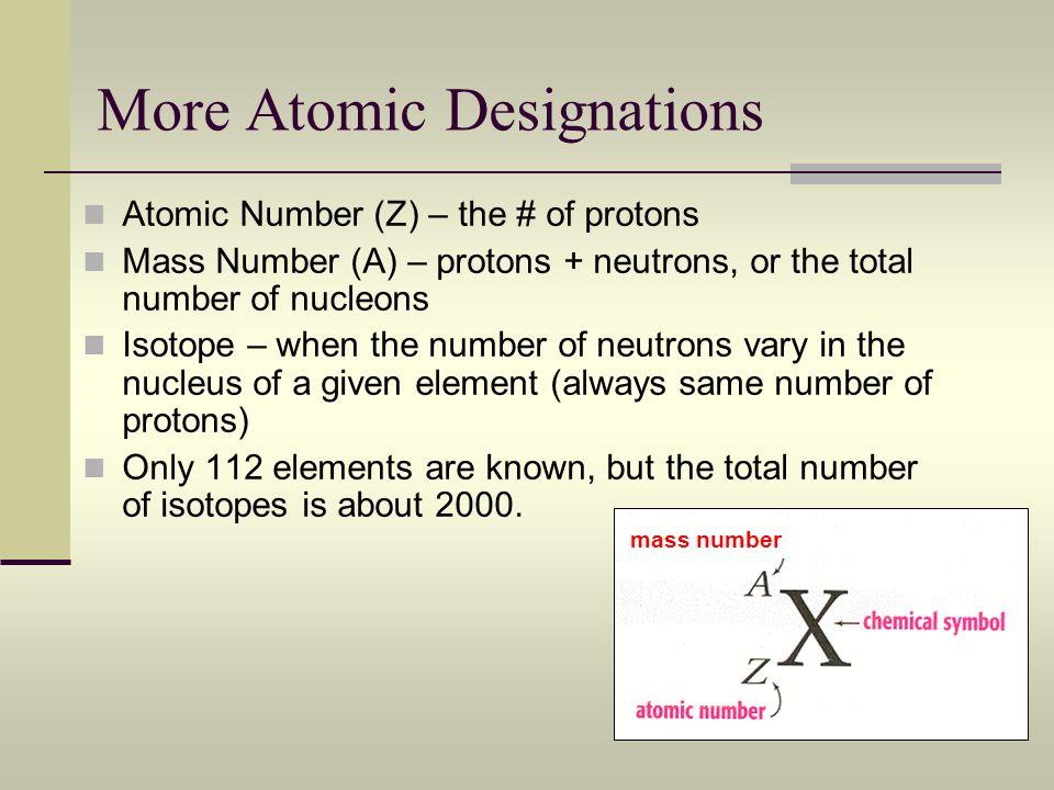 More Atomic Designations