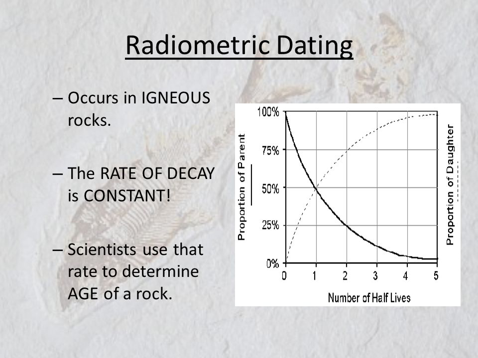 Radiometric Dating Occurs in IGNEOUS rocks.