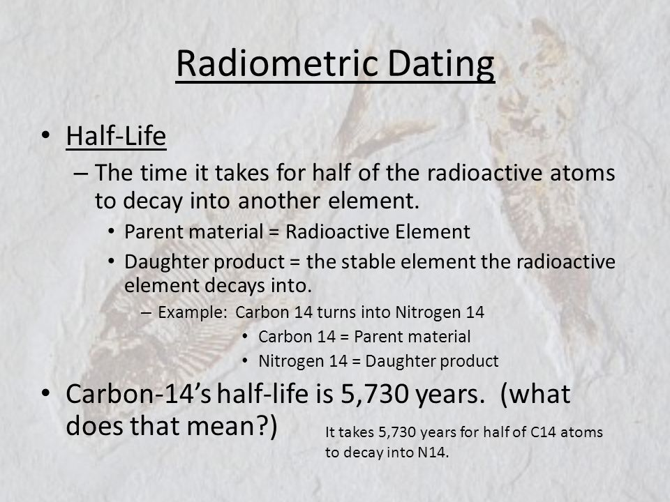 Radioactive dating examples
