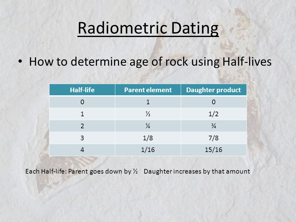 Radiometric Dating How to determine age of rock using Half-lives
