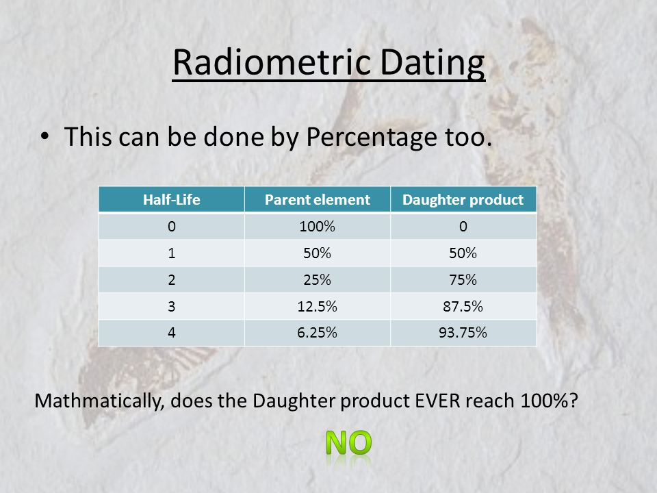 Radiometric Dating NO This can be done by Percentage too.