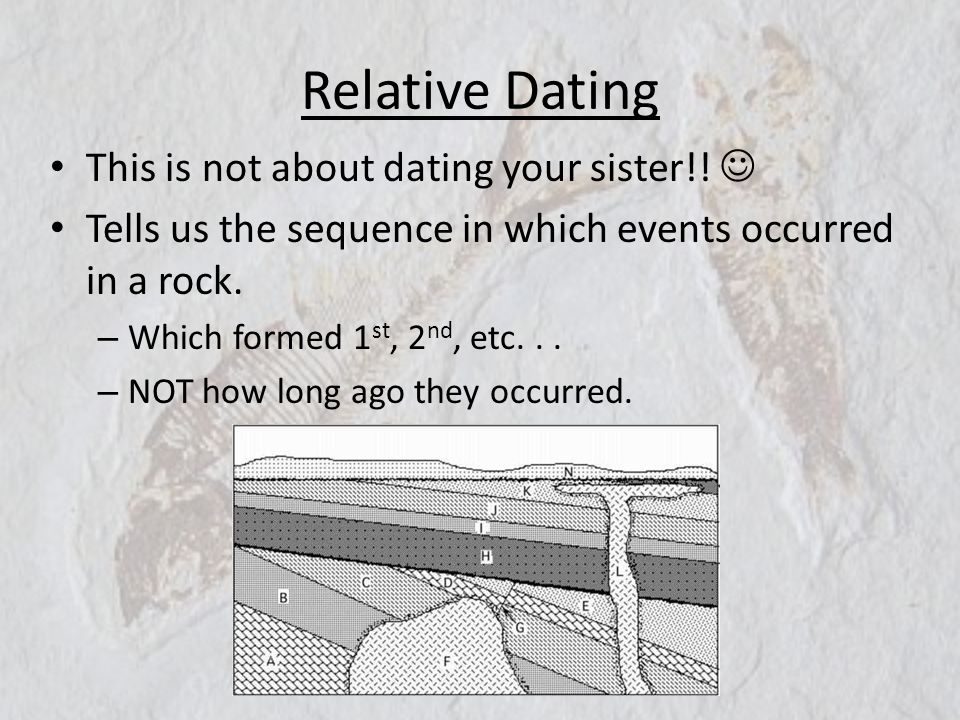 Relative Dating This is not about dating your sister!! 