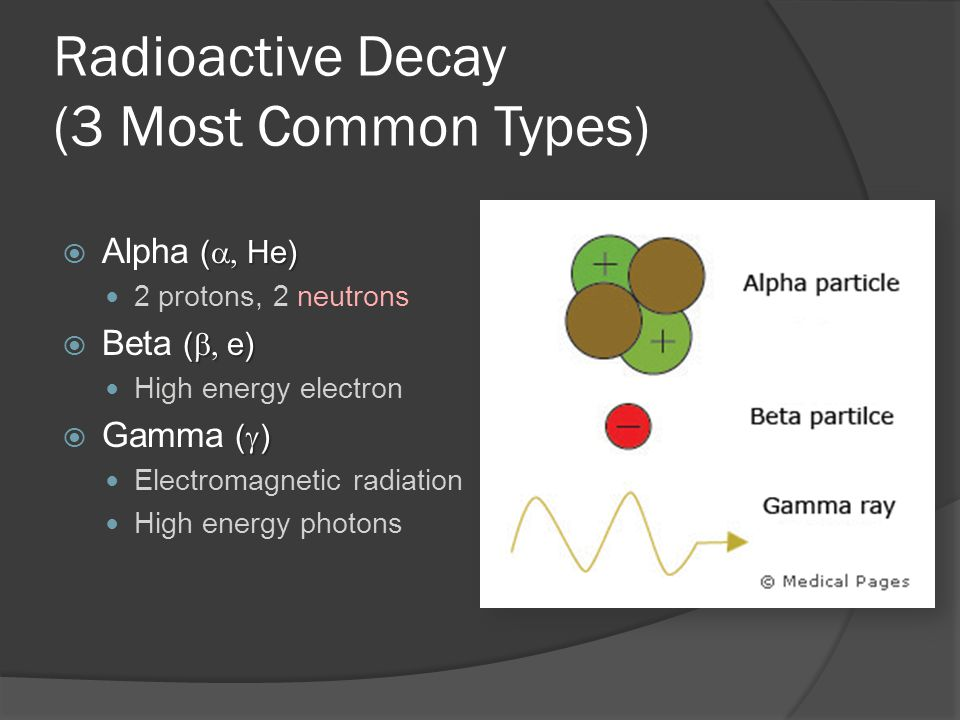 Radioactive Decay (3 Most Common Types)