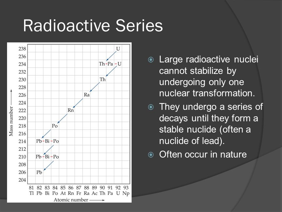 Radioactive Series Large radioactive nuclei cannot stabilize by undergoing only one nuclear transformation.