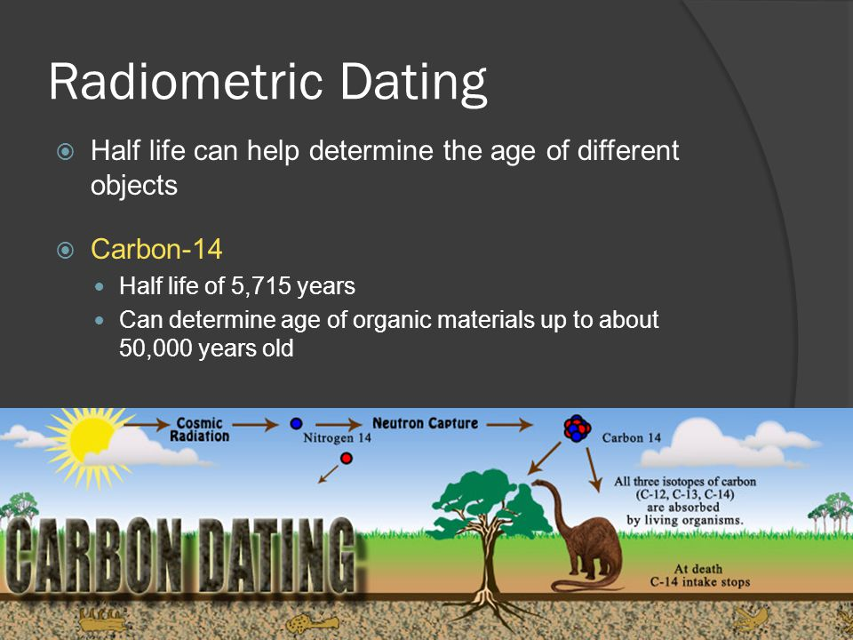 Is radiocarbon dating used to measure the age of fossils