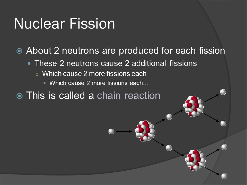 Nuclear Fission This is called a chain reaction