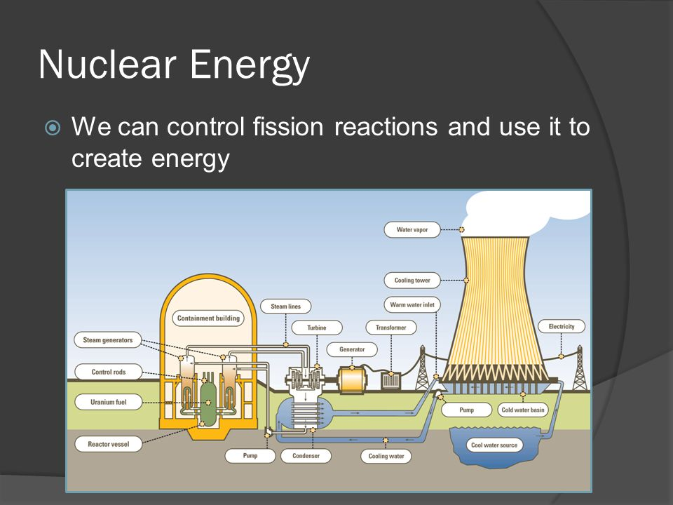 Nuclear Energy We can control fission reactions and use it to create energy