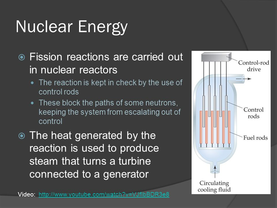 Nuclear Energy Fission reactions are carried out in nuclear reactors