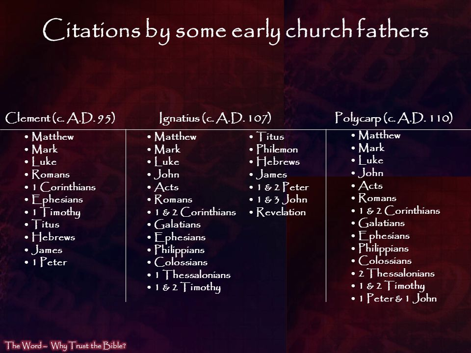 Citations by some early church fathers