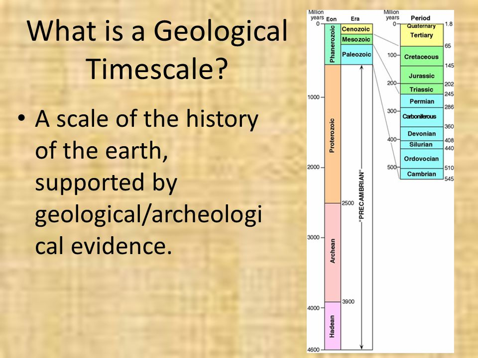 What is a Geological Timescale