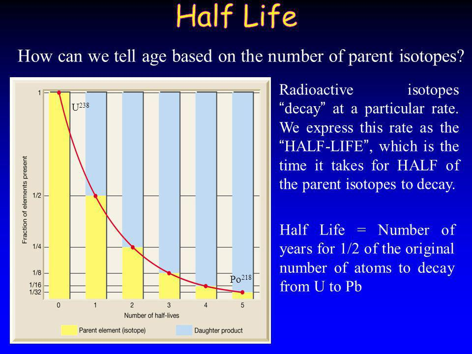 Half Life How can we tell age based on the number of parent isotopes