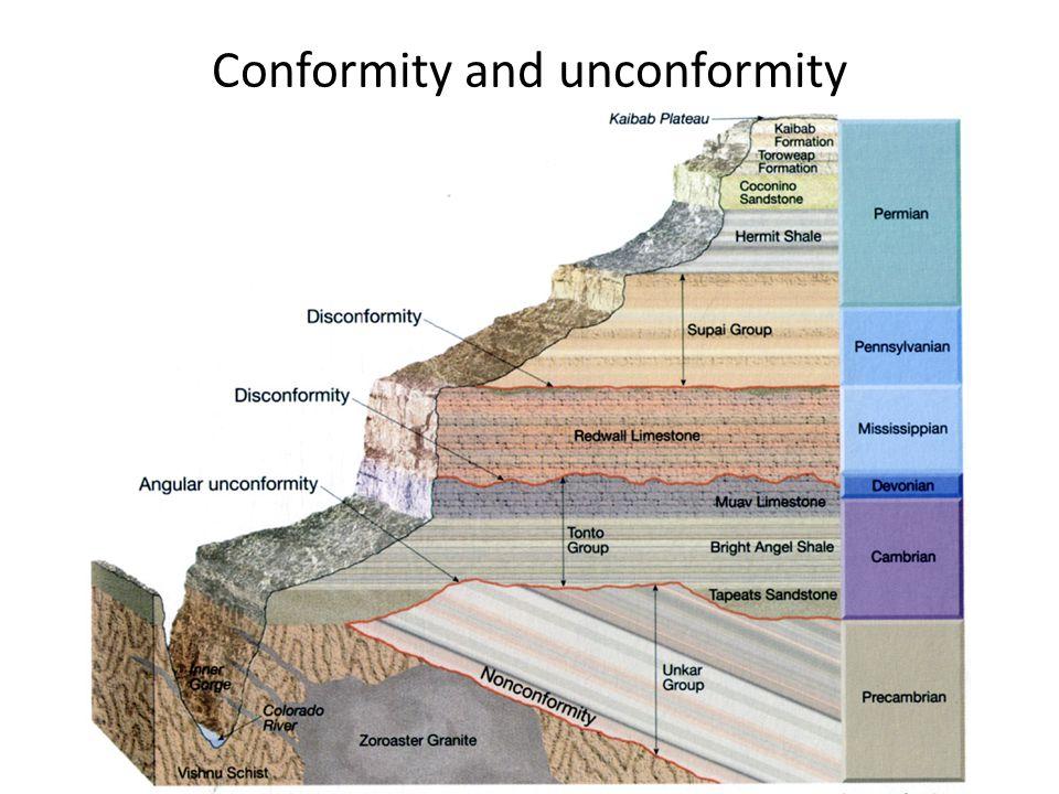 Conformity and unconformity
