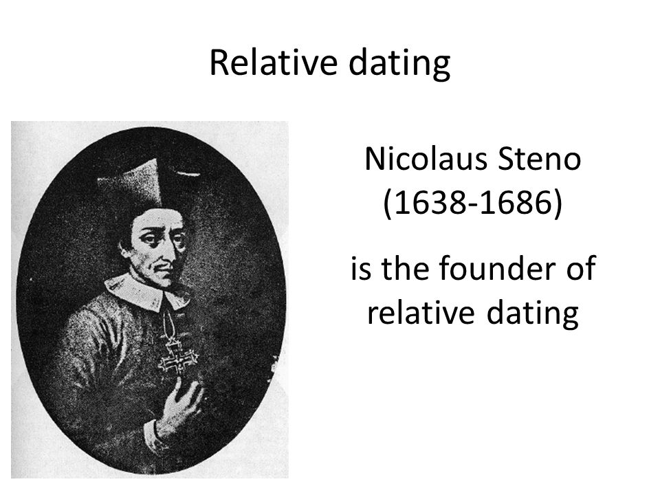 is the founder of relative dating